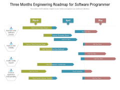 Three Months Engineering Roadmap For Software Programmer Slides
