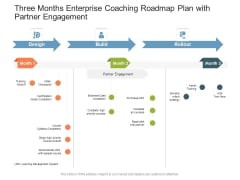 Three Months Enterprise Coaching Roadmap Plan With Partner Engagement Rules