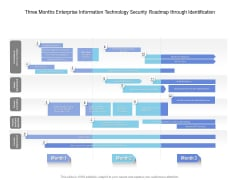Three Months Enterprise Information Technology Security Roadmap Through Identification Introduction