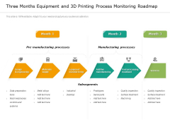 Three Months Equipment And 3D Printing Process Monitoring Roadmap Microsoft