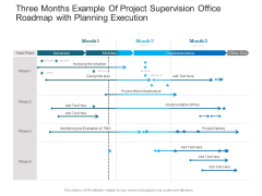 Three Months Example Of Project Supervision Office Roadmap With Planning Execution Graphics