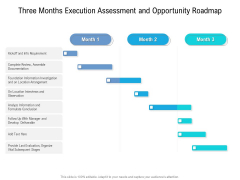 Three Months Execution Assessment And Opportunity Roadmap Microsoft