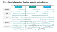 Three Months Execution Timeline For Automation Startup Background