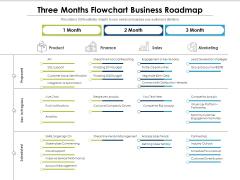 Three Months Flowchart Business Roadmap Professional