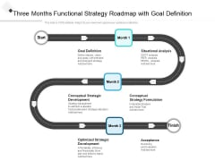 Three Months Functional Strategy Roadmap With Goal Definition Summary