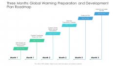 Three Months Global Warming Preparation And Development Plan Roadmap Elements