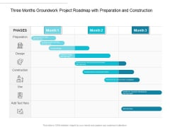 Three Months Groundwork Project Roadmap With Preparation And Construction Guidelines