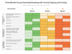 Three Months House Ownership Roadmap With Contract Signing And Funding Rules