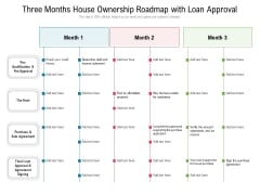 Three Months House Ownership Roadmap With Loan Approval Formats