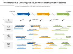 Three Months IOT Device App UI Development Roadmap With Milestones Diagrams