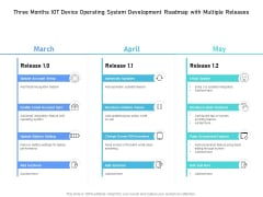 Three Months IOT Device Operating System Development Roadmap With Multiple Releases Pictures