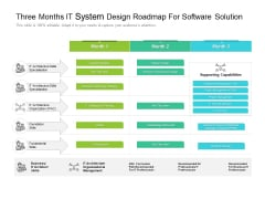 Three Months IT System Design Roadmap For Software Solution Graphics
