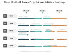 Three Months IT Teams Project Accountabilities Roadmap Demonstration