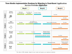 Three Months Implementation Roadmap For Migrating To Cloud Based Application Service Provider Application Background
