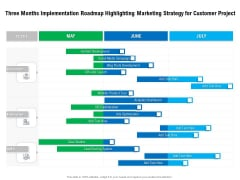 Three Months Implementation Roadmap Highlighting Marketing Strategy For Customer Project Inspiration