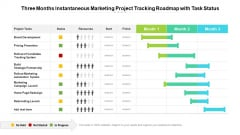 Three Months Instantaneous Marketing Project Tracking Roadmap With Task Status Template