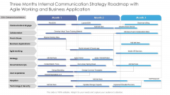 Three Months Internal Communication Strategy Roadmap With Agile Working And Business Application Graphics