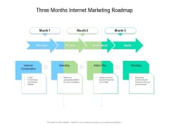 Three Months Internet Marketing Roadmap Clipart