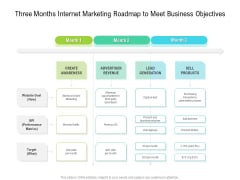 Three Months Internet Marketing Roadmap To Meet Business Objectives Structure