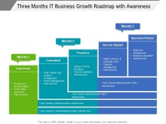 Three Months It Business Growth Roadmap With Awareness Guidelines