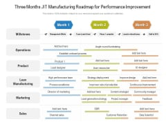 Three Months JIT Manufacturing Roadmap For Performance Improvement Professional