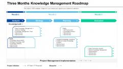 Three Months Knowledge Management Roadmap Slides