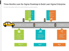 Three Months Lean Six Sigma Roadmap To Build Lean Sigma Enterprise Summary