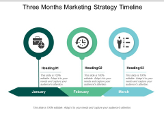 Three Months Marketing Strategy Timeline Ppt PowerPoint Presentation Professional Design Inspiration