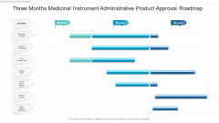 Three Months Medicinal Instrument Administrative Product Approval Roadmap Background
