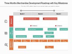 Three Months Merchandise Development Roadmap With Key Milestones Introduction