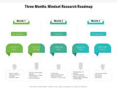 Three Months Mindset Research Roadmap Pictures