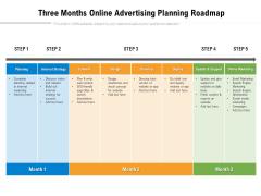 Three Months Online Advertising Planning Roadmap Structure
