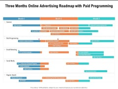 Three Months Online Advertising Roadmap With Paid Programming Inspiration