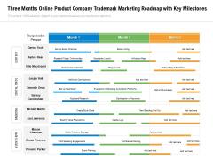 Three Months Online Product Company Trademark Marketing Roadmap With Key Milestones Portrait