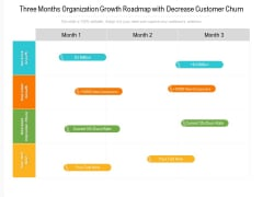 Three Months Organization Growth Roadmap With Decrease Customer Churn Demonstration