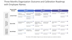 Three Months Organization Outcome And Calibration Roadmap With Employee Names Icons