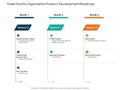 Three Months Organization Product Development Roadmap Themes