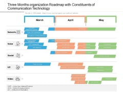 Three Months Organization Roadmap With Constituents Of Communication Technology Slides