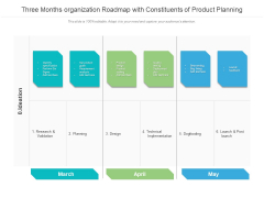 Three Months Organization Roadmap With Constituents Of Product Planning Slides