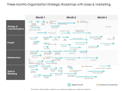 Three Months Organization Strategic Roadmap With Sales And Marketing Themes