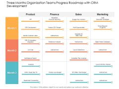 Three Months Organization Teams Progress Roadmap With CRM Development Diagrams