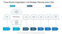 Three Months Organization Unit Strategic Planning Action Plan Ppt Slides Background Image PDF