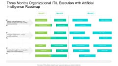 Three Months Organizational ITIL Execution With Artificial Intelligence Roadmap Clipart