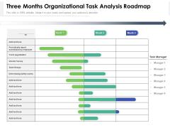 Three Months Organizational Task Analysis Roadmap Inspiration