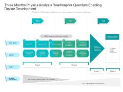 Three Months Physics Analysis Roadmap For Quantum Enabling Device Development Graphics
