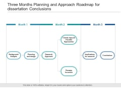 Three Months Planning And Approach Roadmap For Dissertation Conclusions Graphics