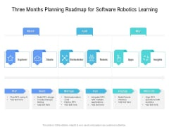 Three Months Planning Roadmap For Software Robotics Learning Brochure