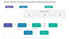 Three Months Product Associate Marketing Roadmap Ppt Icon Aids PDF