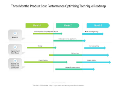 Three Months Product Cost Performance Optimizing Technique Roadmap Template