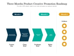 Three Months Product Creative Promotion Roadmap Template